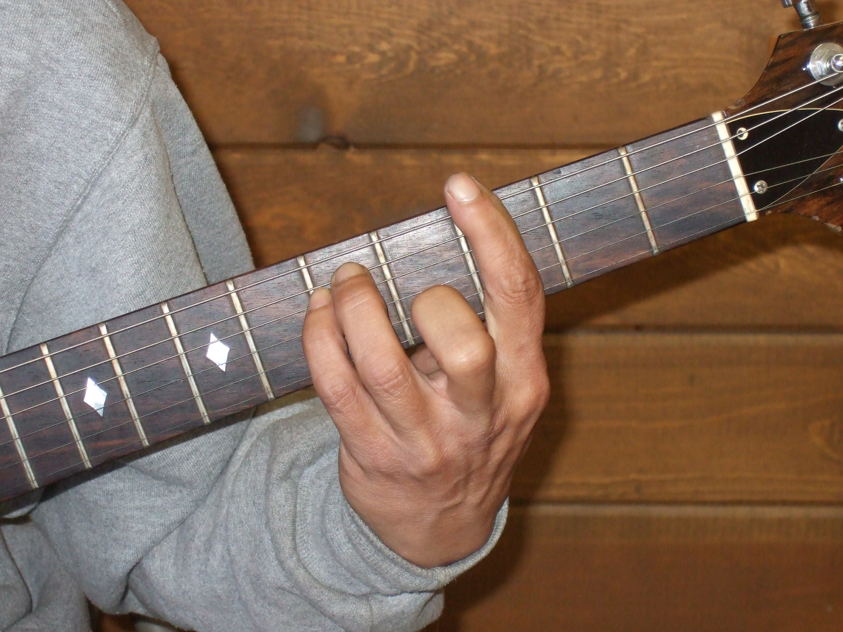 F Minor Chord Guitar Finger Position