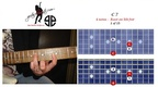 C7 - 4 notes - 5th fret..