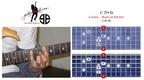 C7(+5) - 6 notes - 8th fret