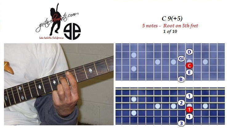 C9(+5) - 5 notes - 5th fret.jpg