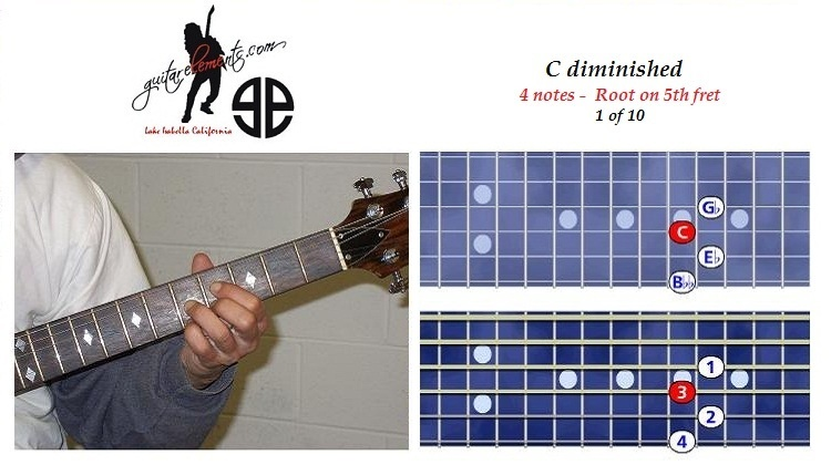 Cdim - 4 notes - 4th fret.jpg