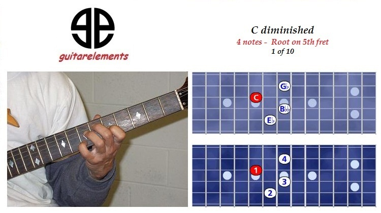 Cdim-4notes-5thxfret.jpg