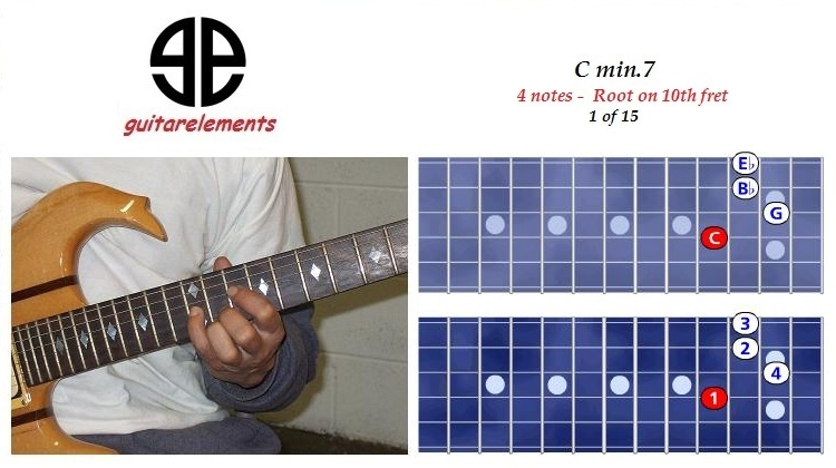 Cmin7-4notes-10thxfret