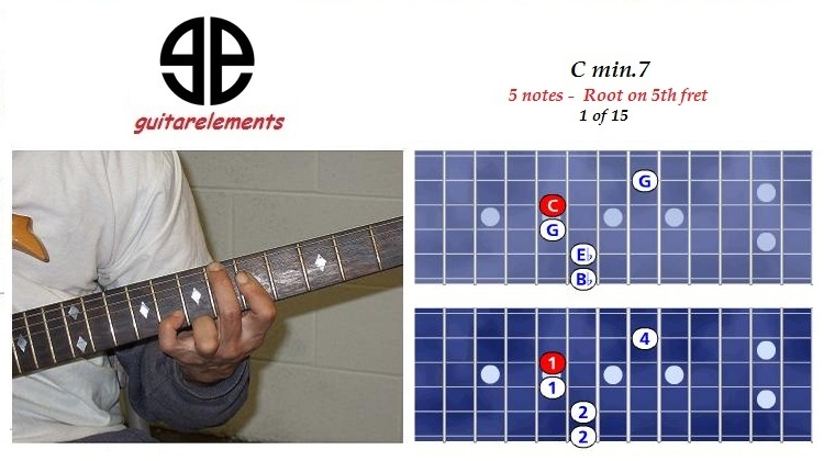 Cmin7-5notes-5thxfret