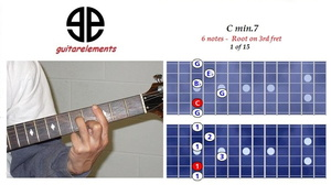 Cmin7-6notes-3rdxfret