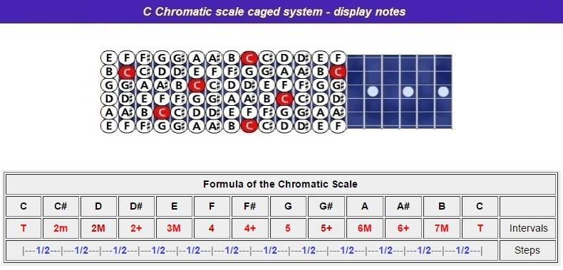 CChromatic-scale-caged-notes-nr-h.jpg