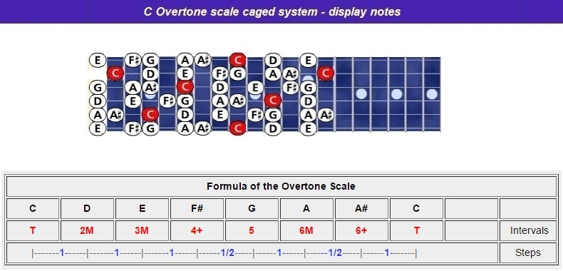 Covertone-caged-notes-combine-nr-h