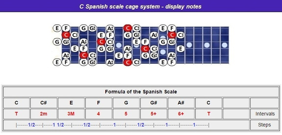 Cspanish-scale-caged-notes-nr-h