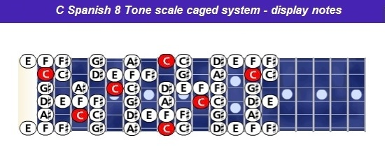 Cspanish-8-tone-scale-caged-notes-combine-nr-h