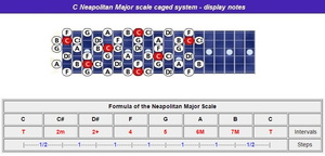 Cneapolitian-maj-scale-caged-notes-nr-h