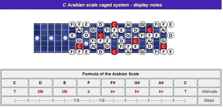 Carabian-scale-caged-notes-nr-l.jpg