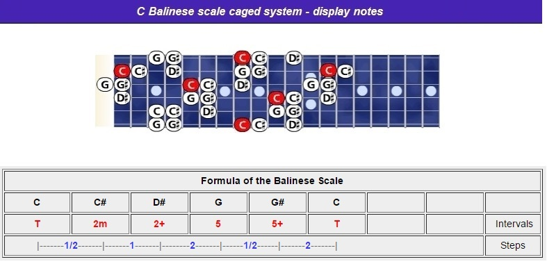 CBaliness-scale-caged-notes-nr-h.jpg