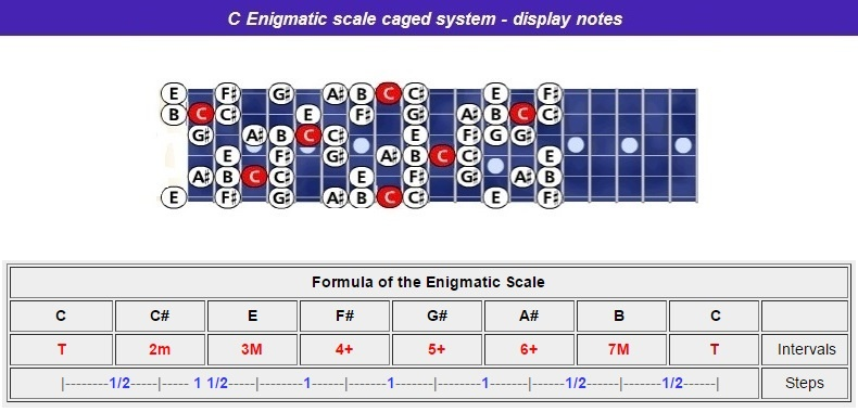 Cenigmatic-scale-caged-notes-nr-h