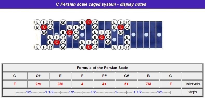 Cpersian-scale-caged-notes-nr-h