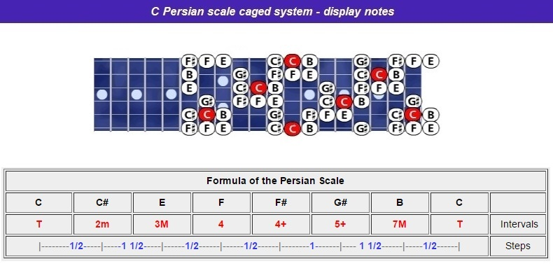 Cpersian-scale-caged-notes-nr-l