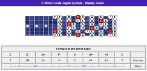 Cmin-scale-caged-notes-nr-l