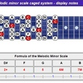 Cmelodic-min-scale-caged-notes-nr-h