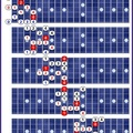 C#blues-maj-caged-fingers-h