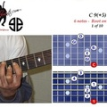 C9(+5) - 6 notes - 8th fret